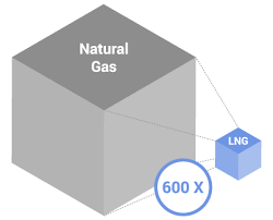 natural gas vs. lng